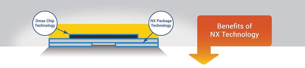Dmax Chip / NX Package Technology